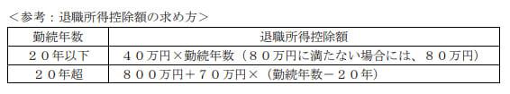 2019年5月実施FP3級実技試験第16問