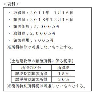 2019年5月実施FP3級実技試験第12問