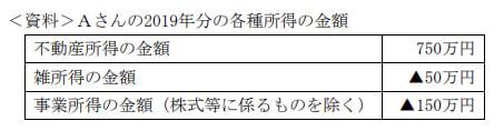 2019年9月実施FP3級学科試験47の資料