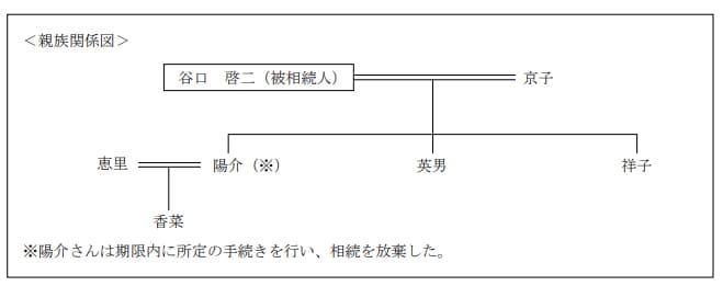 2019年9月実施FP3級実技試験第13問の資料