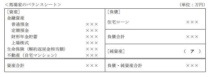 2019年9月実施FP3級実技試験第16問の資料2