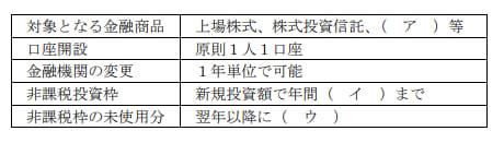 2019年9月実施FP3級実技試験第3問の資料