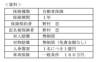 2019年9月実施FP3級実技試験第10問の資料