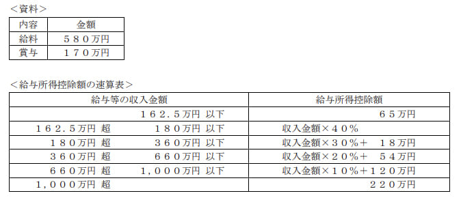 2019年9月実施FP3級実技試験第11問の資料