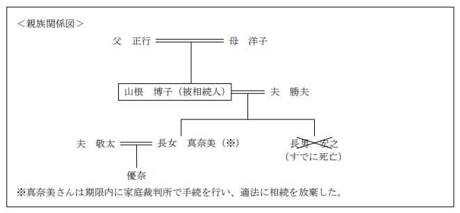 2020年1月実施日本FP協会FP3級実技試験第13問の資料