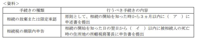 2020年1月実施日本FP協会FP3級実技試験第14問の資料