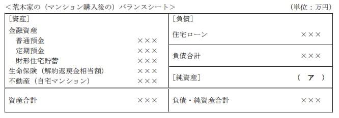 2020年1月実施日本FP協会FP3級実技試験第16問の資料②