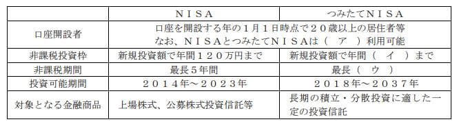 2020年1月実施日本FP協会FP3級実技試験第3問の資料