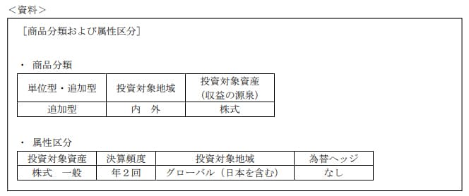 2020年1月実施日本FP協会FP3級実技試験第4問の資料