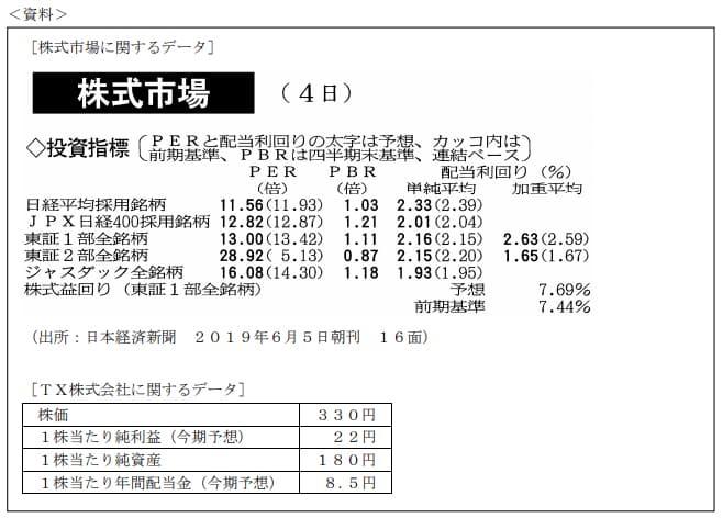 2020年1月実施日本FP協会FP3級実技試験第5問の資料