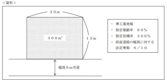 2020年1月実施日本FP協会FP3級実技試験第6問の資料