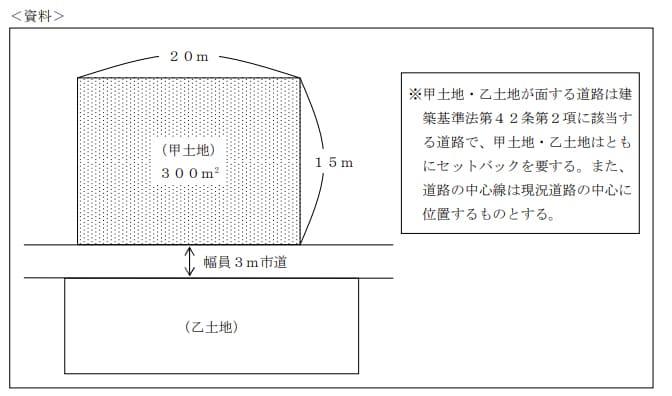 2020年1月実施日本FP協会FP3級実技試験第7問の資料