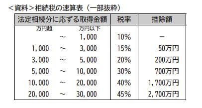 2019年5月実施FP3級実技試験保険顧客資産相談業務問15の資料