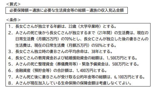 2019年5月実施FP3級実技試験保険顧客資産相談業務問4の資料②
