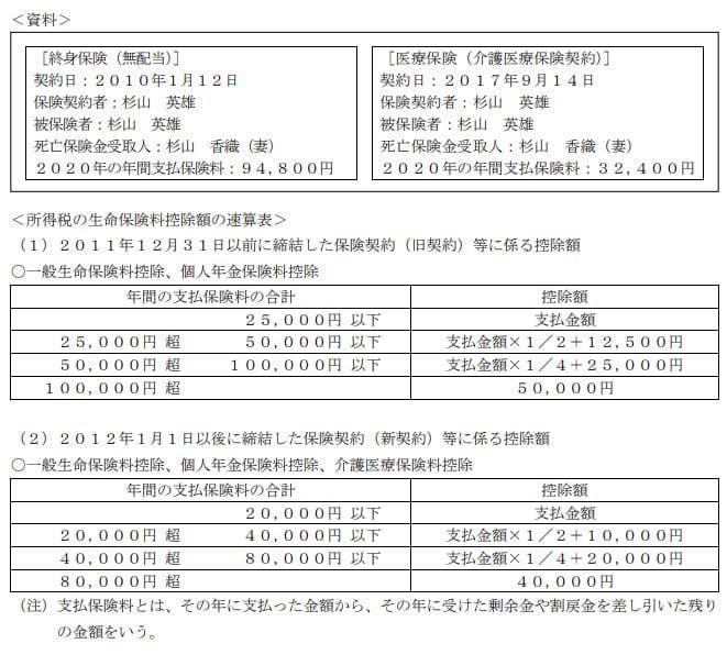 2021年1月実施日本FP協会FP2級実技試験第15問の資料