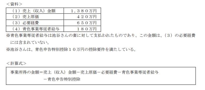 2021年1月実施日本FP協会FP2級実技試験第17問の資料