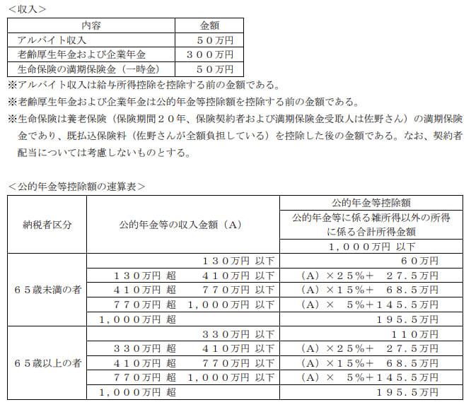 2021年1月実施日本FP協会FP2級実技試験第18問の資料