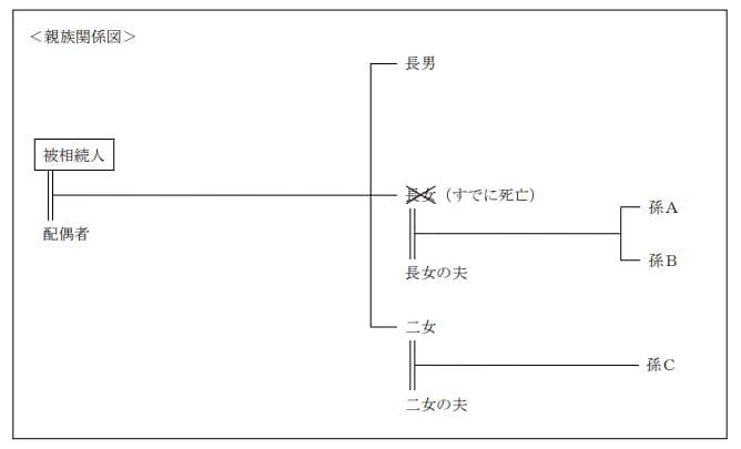 2021年1月実施日本FP協会FP2級実技試験第19問の資料