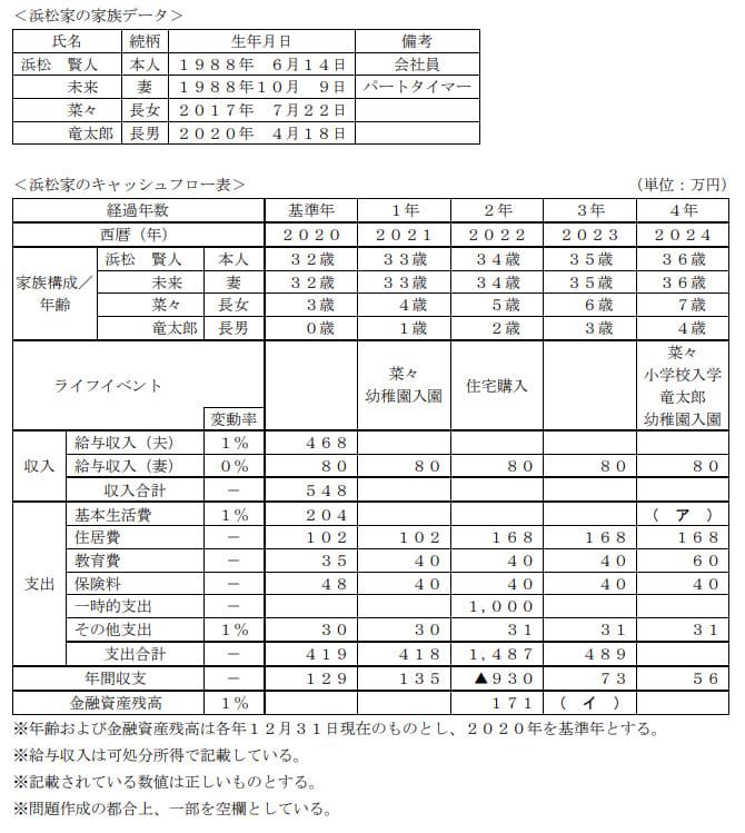 2021年1月実施日本FP協会FP2級実技試験第23.24.25問の資料