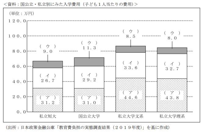 2021年1月実施日本FP協会FP2級実技試験第30問の資料