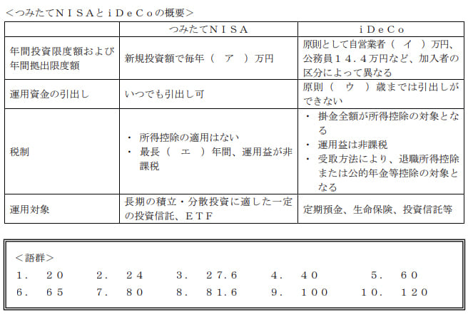 2021年1月実施日本FP協会FP2級実技試験第32問の資料