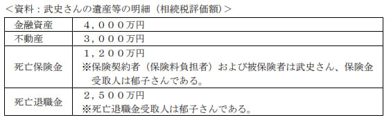 2021年1月実施日本FP協会FP2級実技試験第38問の資料