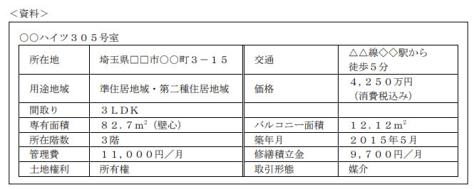 2021年1月実施日本FP協会FP2級実技試験第7問の資料