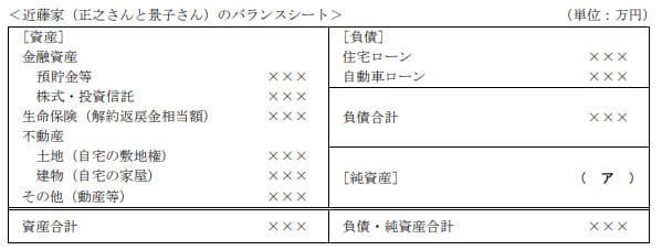 2021年1月実施日本FP協会FP2級実技試験第35問の資料②