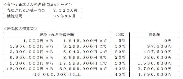 2021年1月実施日本FP協会FP2級実技試験第36問の資料