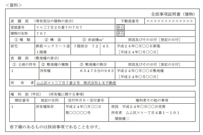 2021年1月実施日本FP協会FP2級実技試験第8問の資料