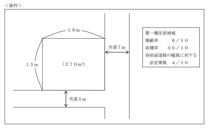 2021年1月実施日本FP協会FP2級実技試験第9問の資料