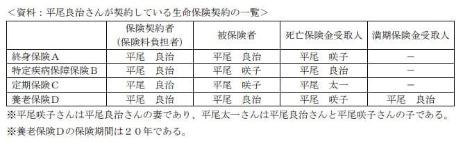 2021年1月実施日本FP協会FP2級実技試験第13問の資料
