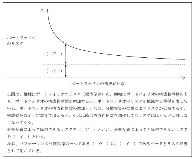 FP2級【学科】2020年9月【問27】の資料