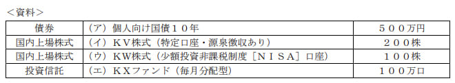 2020年9月実施日本FP協会FP2級実技試験第3問の資料