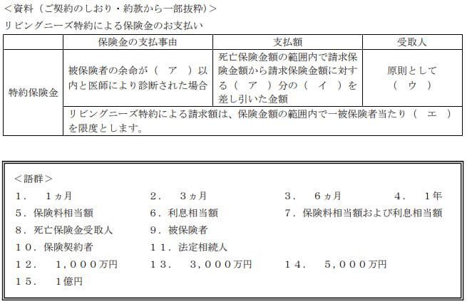 2020年9月実施日本FP協会FP2級実技試験第12問の資料