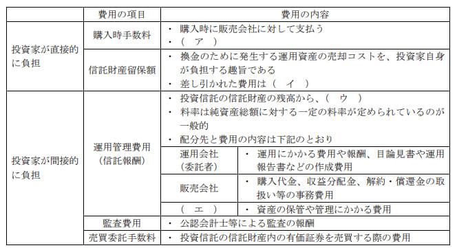 2020年9月実施日本FP協会FP2級実技試験第5問の資料