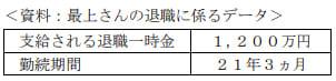 2020年9月実施日本FP協会FP2級実技試験第16問の資料