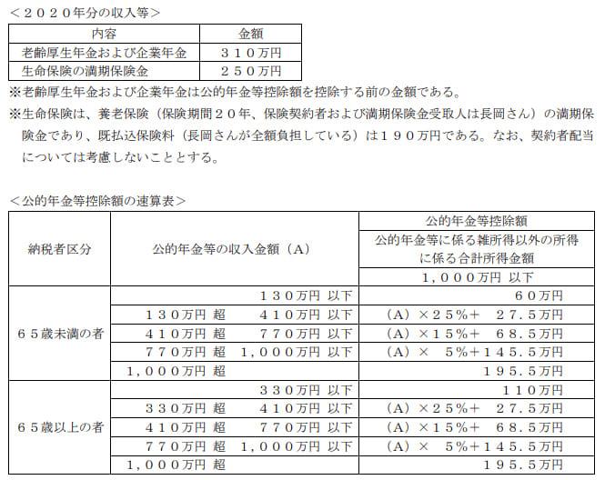2020年9月実施日本FP協会FP2級実技試験第18問の資料