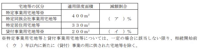 2020年9月実施日本FP協会FP2級実技試験第20問の資料