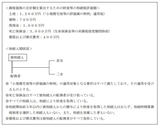 2020年9月実施日本FP協会FP2級実技試験第21問の資料