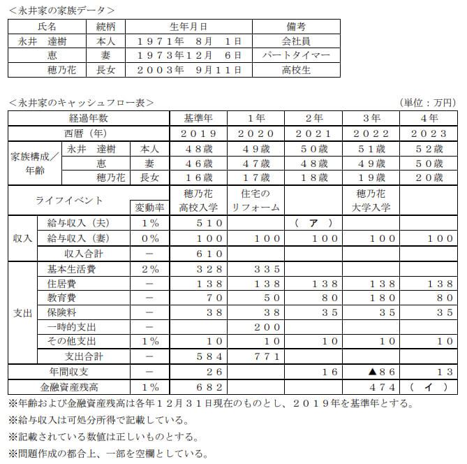 2020年9月実施日本FP協会FP2級実技試験第24問の資料
