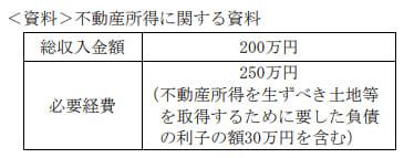 2020年9月実施FP3級学科試験第47問の資料
