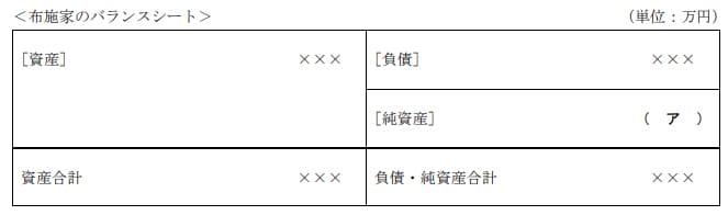 2020年9月実施FP3級実技試験第16問の資料②