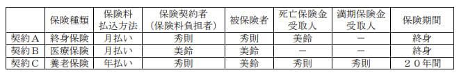 2020年9月実施FP3級実技試験第18問の資料②