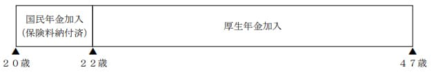2020年9月実施FP3級実技試験第20問の資料②