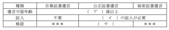 2020年9月実施FP3級実技試験第14問の資料