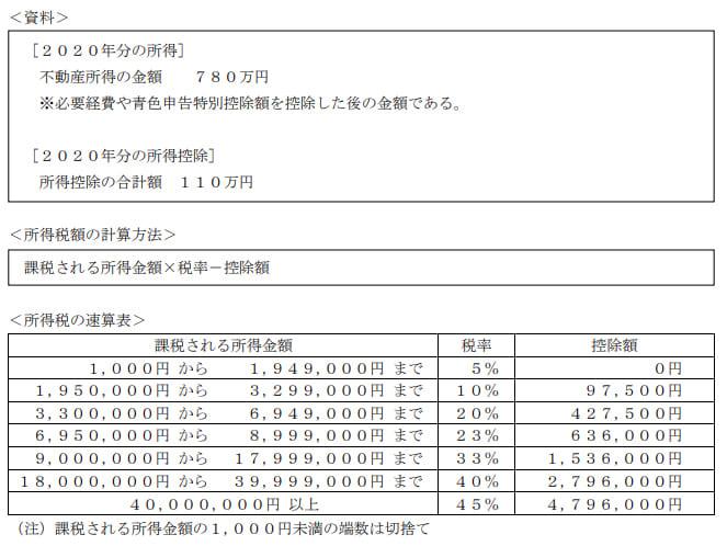 2021年1月実施FP3級実技試験第13問の資料