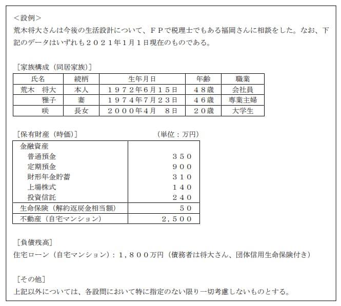 2021年1月実施FP3級実技試験第17問の資料①