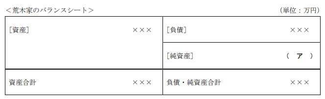 2021年1月実施FP3級実技試験第17問の資料②