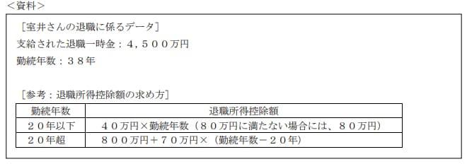 2021年1月実施FP3級実技試験第11問の資料